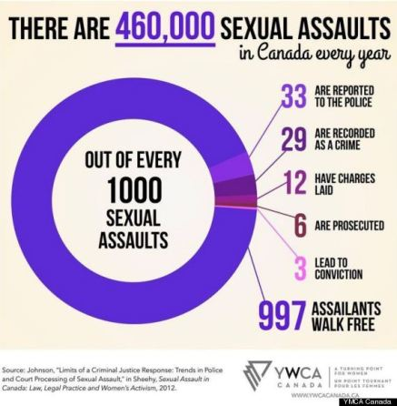 o-SEXUAL-ASSAULT-CANADA-570
