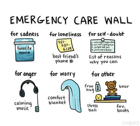 Emergency care wall chi bird