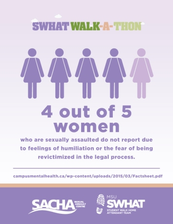 SWHAT-WalkAThon-VictimBlaming-Infographic-20170313-V1-01